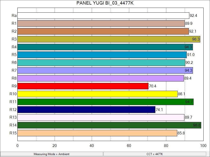 PANEL YUGI BI_03_4477K_ColorRendering.jpg