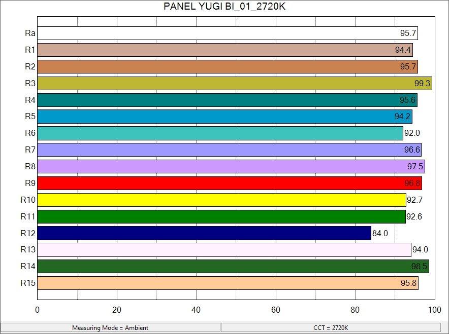 PANEL YUGI BI_01_2720K_ColorRendering.jpg