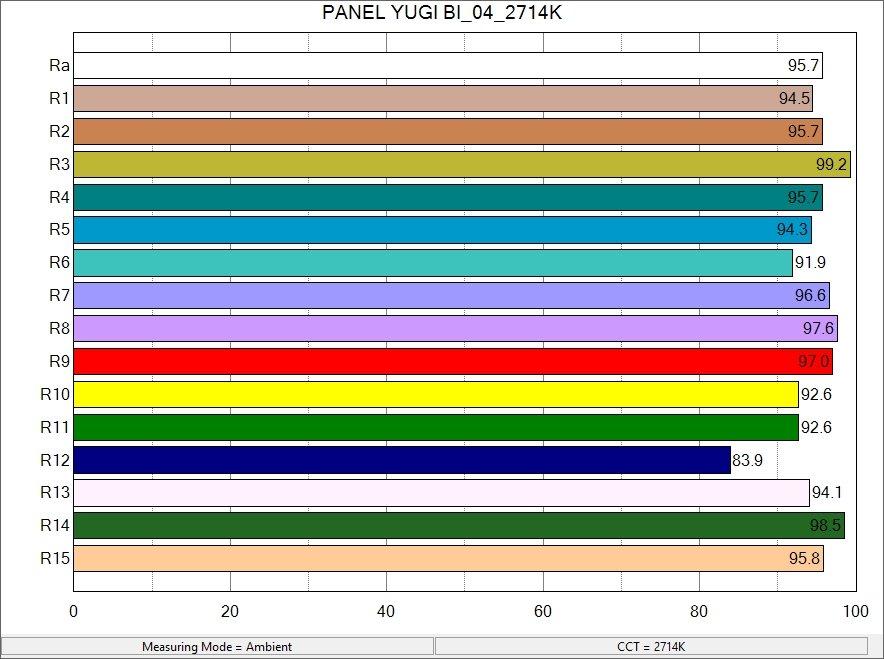 PANEL YUGI BI_04_2714K_ColorRendering.jpg