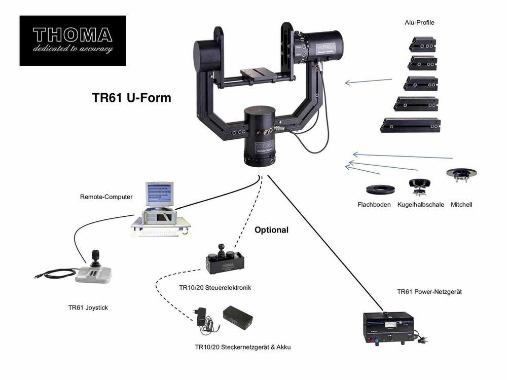 TR61 L-Form - Thoma copy.jpg
