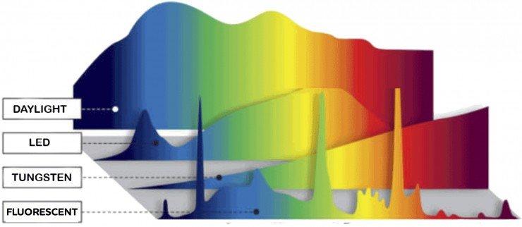 sekonic_c700_c700r_color_spectrum.jpg