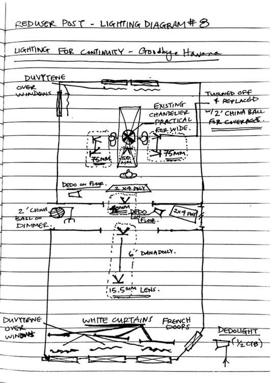 GB_Havana_Diagram.thumb.jpg.14cf75c512ede3538a923a68129549c0.jpg
