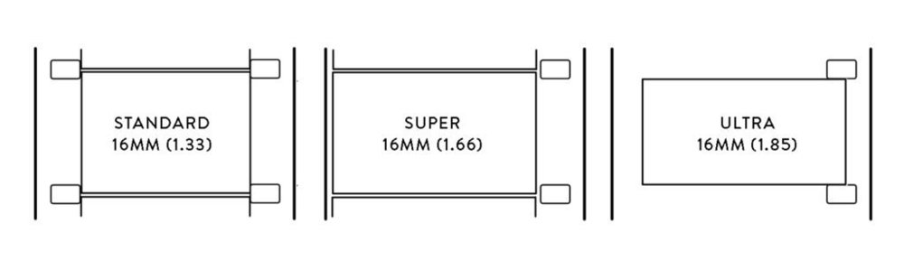 Super-16mm-vs.-Standard-16mm-vs.-Ultra-16mm-Aspect-Ratio-Frame-Size-Film-Guide-1024x307.jpg